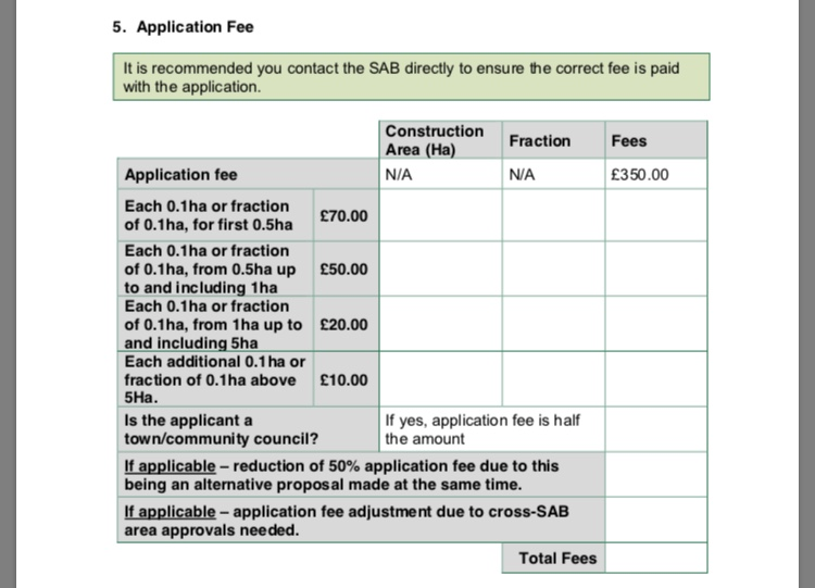 SuDS application fee